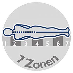 7 Zonen Tonnentaschenfederkern Matratze